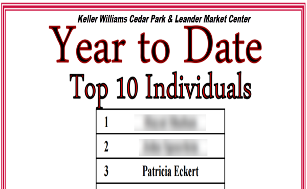 Patricia Eckert- Keller Williams Realty